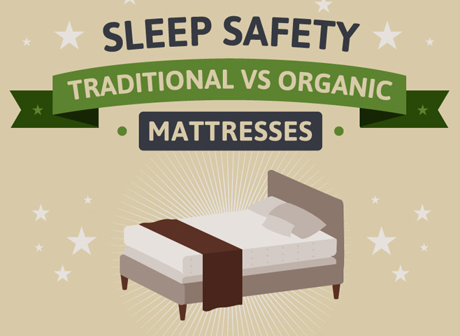 Buy Natural Organic Mattresses | Natural Latex Mattress & Soy Mattress